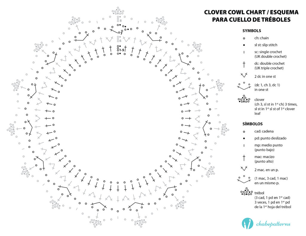 Support chart for crocheting the cowl, R1-8/ Gráfico de apoyo para tejer el cuello, vtas. 1-8 ©Chabepatterns